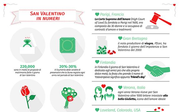 20 cose che forse non sai sulla festa di San Valentino fb4d07d50ed