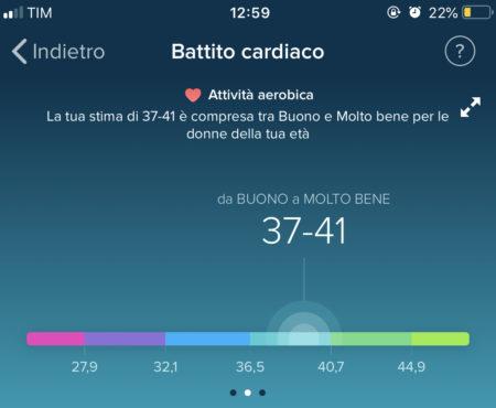 Fitness Tracker Fitbit Inspire HR: il motivatore personale si porta al polso